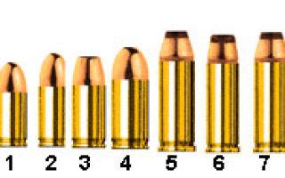 Как определяются калибры охотничьего оружия?