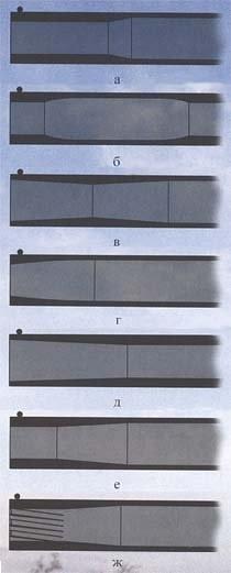 Калибры нарезного охотничьего оружия — таблица. Как определить калибр?