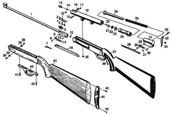 Пневматическая винтовка ИЖ 38 - характеристики, цена