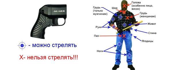 Обучение на травматическое оружие для получения лицензии