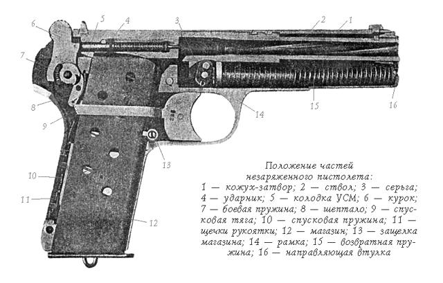 Как разобрать пневматический пистолет ТТ своими рукам