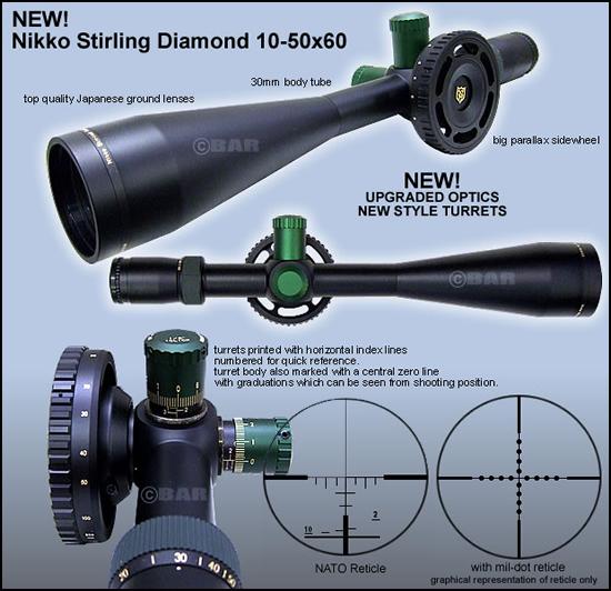 Оптические прицелы для пневматики класса Магнум